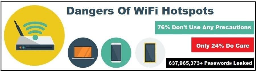 Wifi Hotspot Security