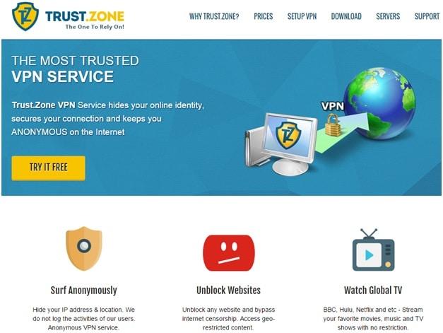 Trust.Zone Website