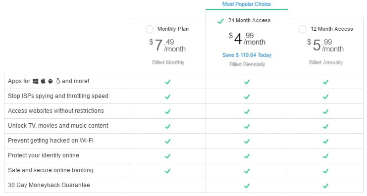Total VPN Pricing Plan