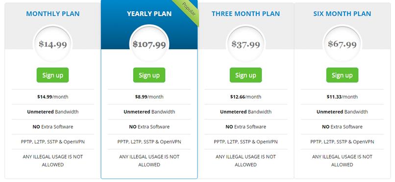 libertyvpn pricing plan