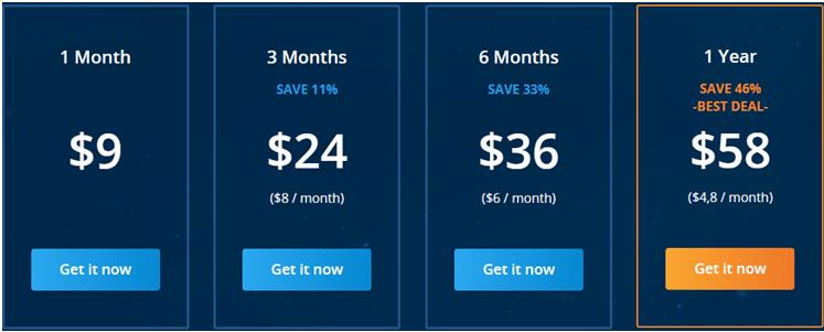 VPN.Ac Pricing Plan
