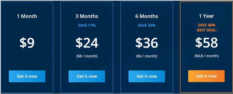 VPN.Ac Pricing Plan
