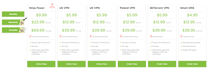 HideIPVPN prices