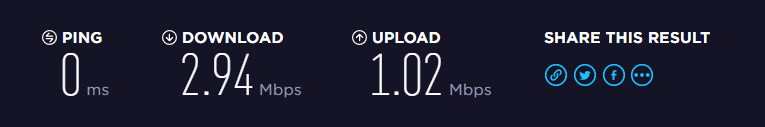 Mullvad VPN Speed Tests