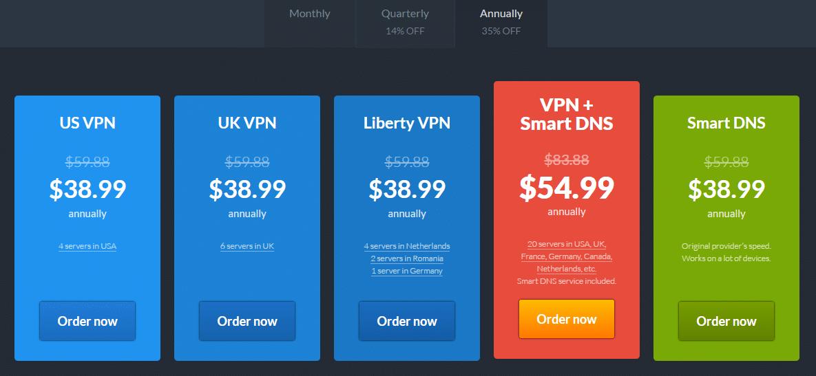 Cactus VPN Price